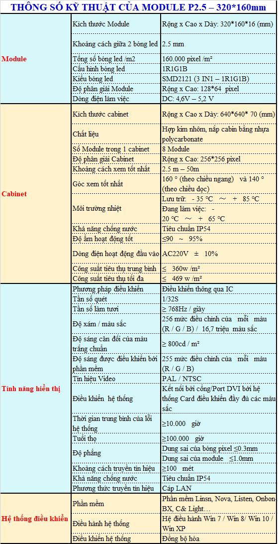 thi công màn hình Led P2.5 Screen Shenzhen-3