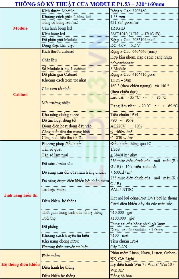 Module Led P1.53 (1)