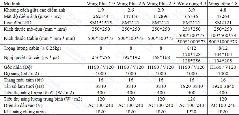 Màn hình led sự kiện dòng Wing Plus (1)